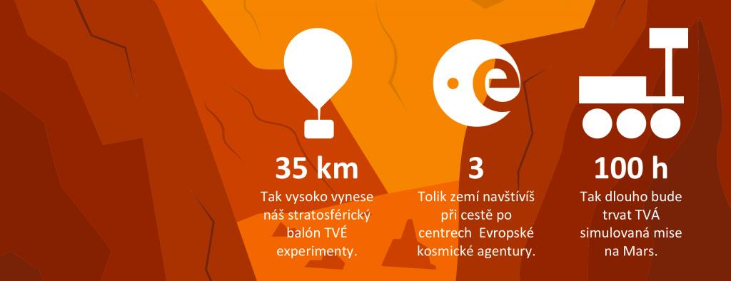 Unikátna súťaž ponúkne študentom exkurziu do Európskej vesmírnej agentúry