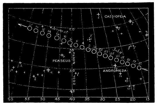 Meteorický roj Perzeidy v roku 2019